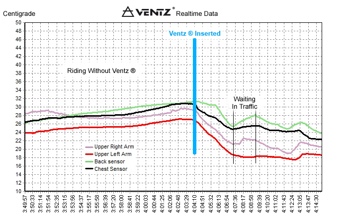 Ventz-review2