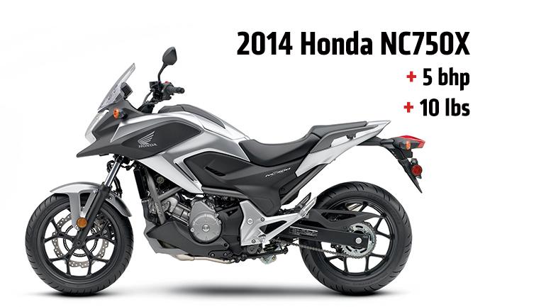 Honda NC750X spec